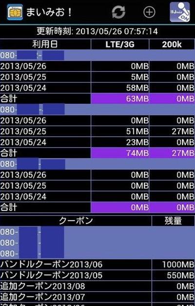 Mymio_result
