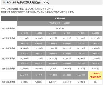 Nuro_router_price